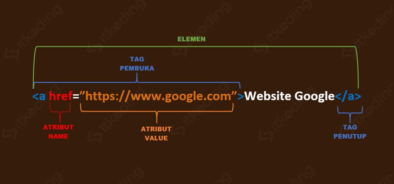 Perbedaan tag, atribut dan elemen HTML