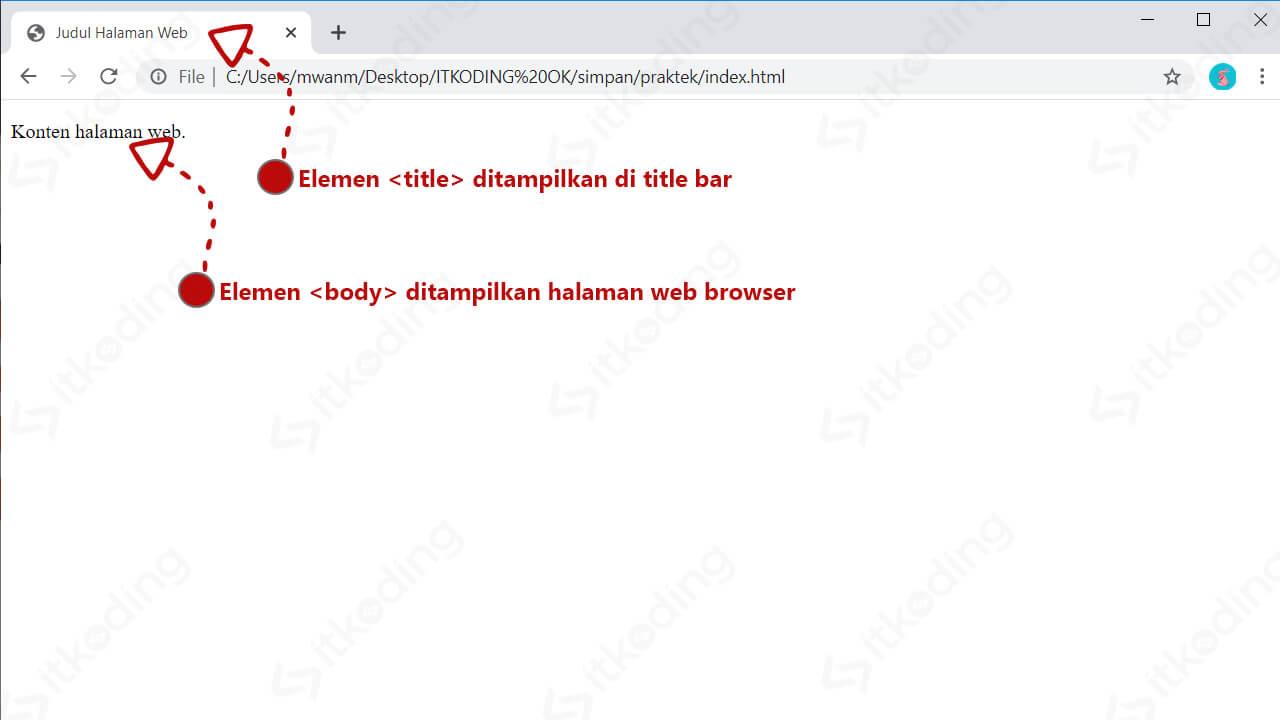 Perbedaan tampilan elemen title dan body di browser