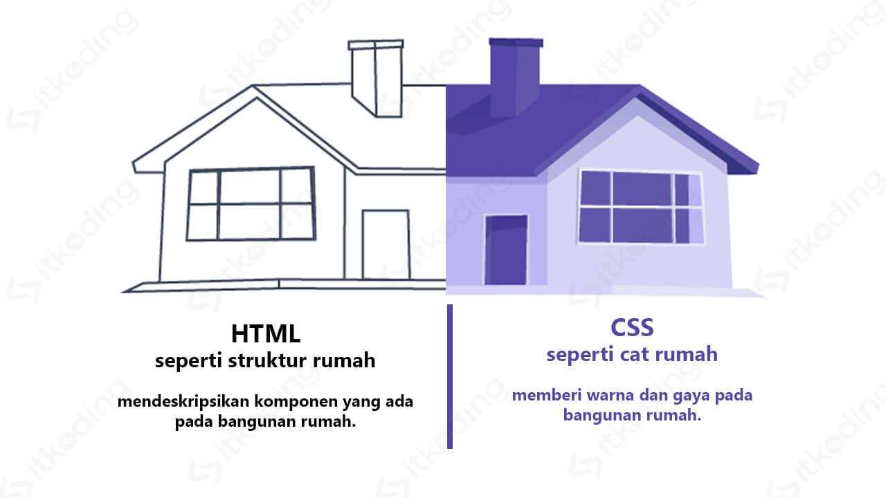 Perumpamaan HTML sebagai struktur bangunan