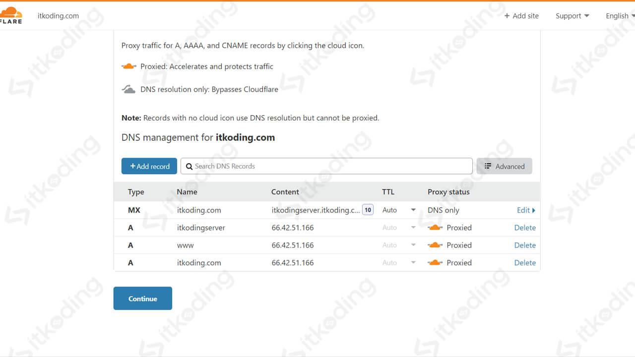Data domain dengan cdn aktif pada cloudflare