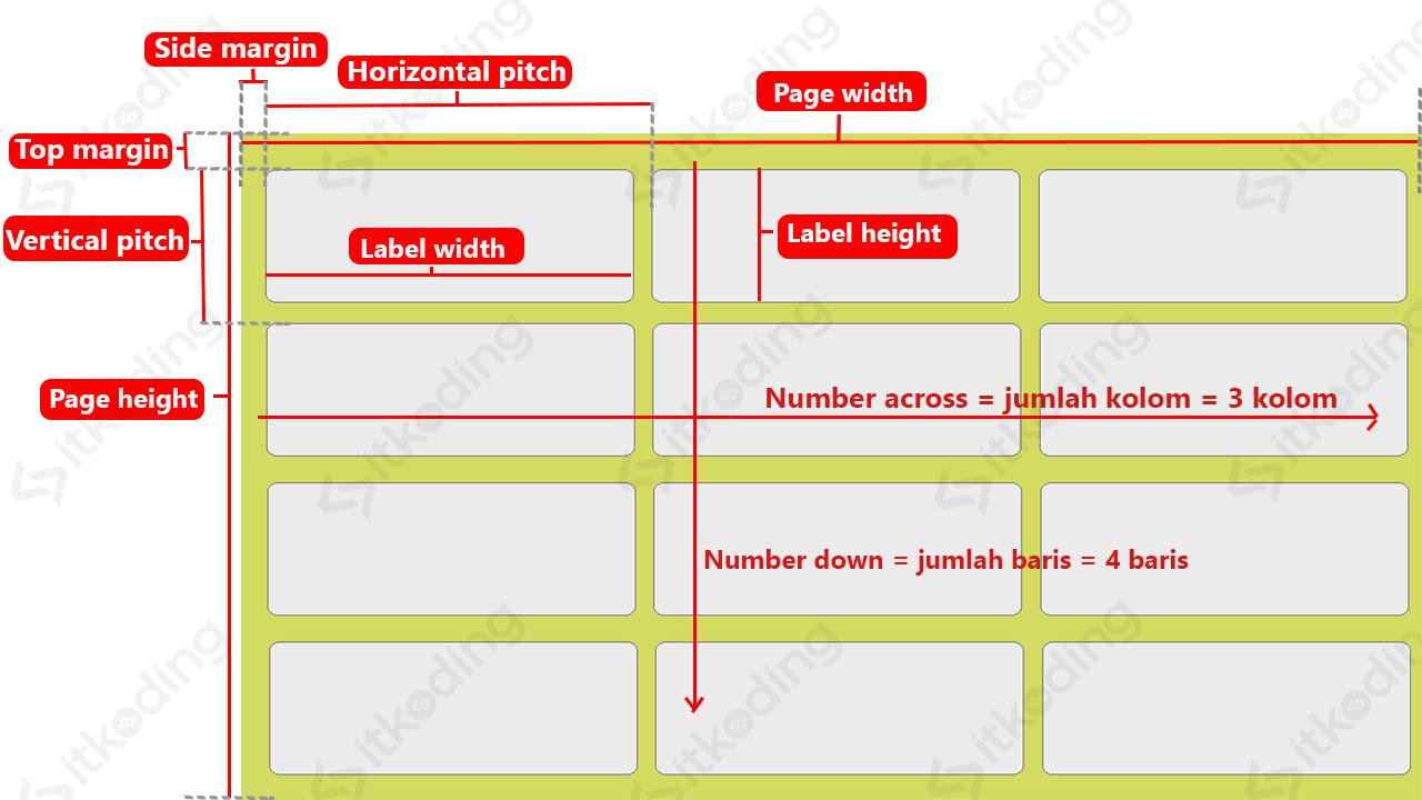 Pengukuran kertas label secara manual