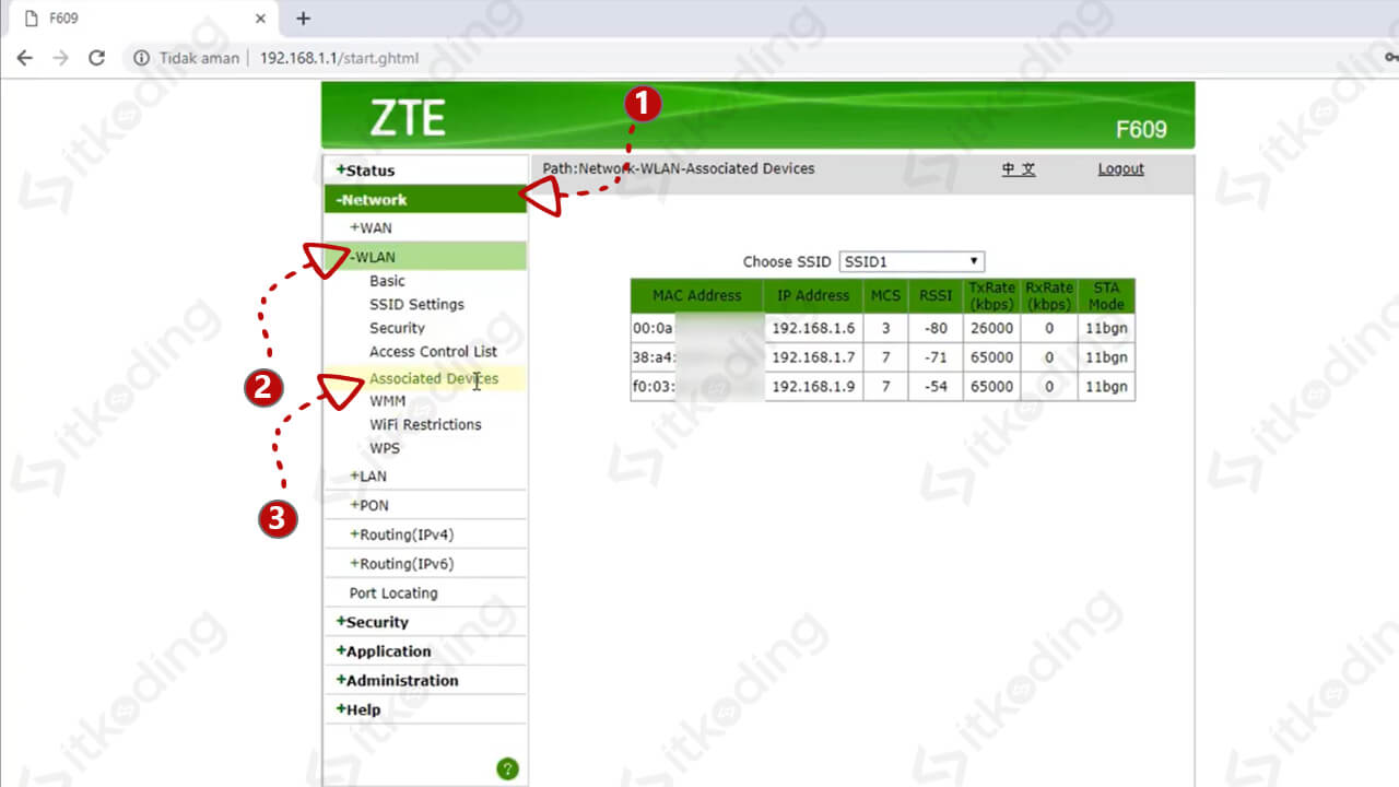 Lokasi menu informasi pengguna wifi zte f609