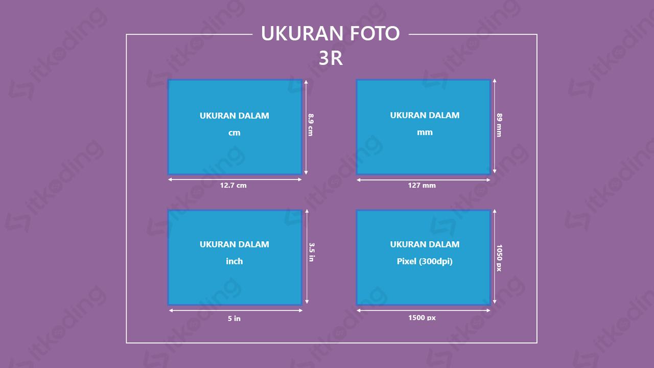 Foto 3r dalam cm mm inci pixel