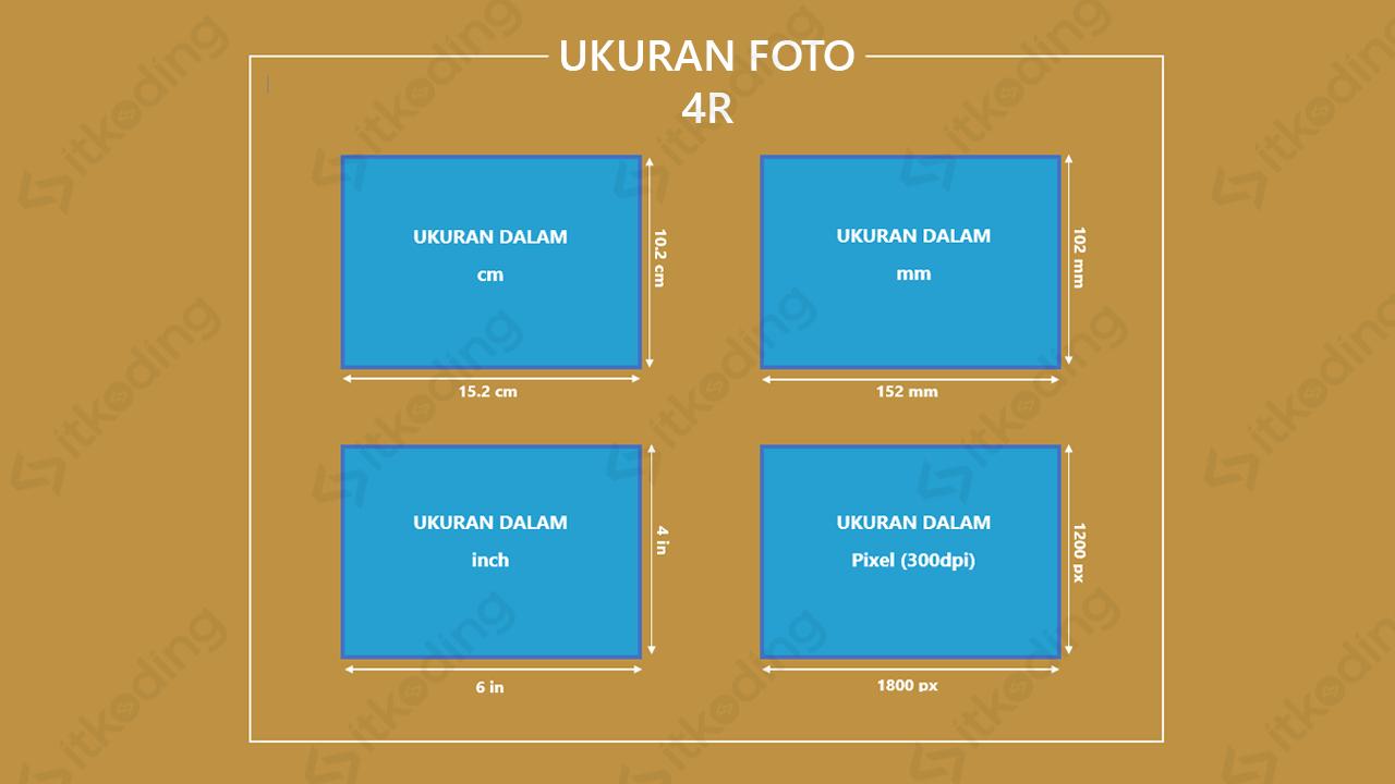Foto ukuran 4r dalam cm mm inci pixel
