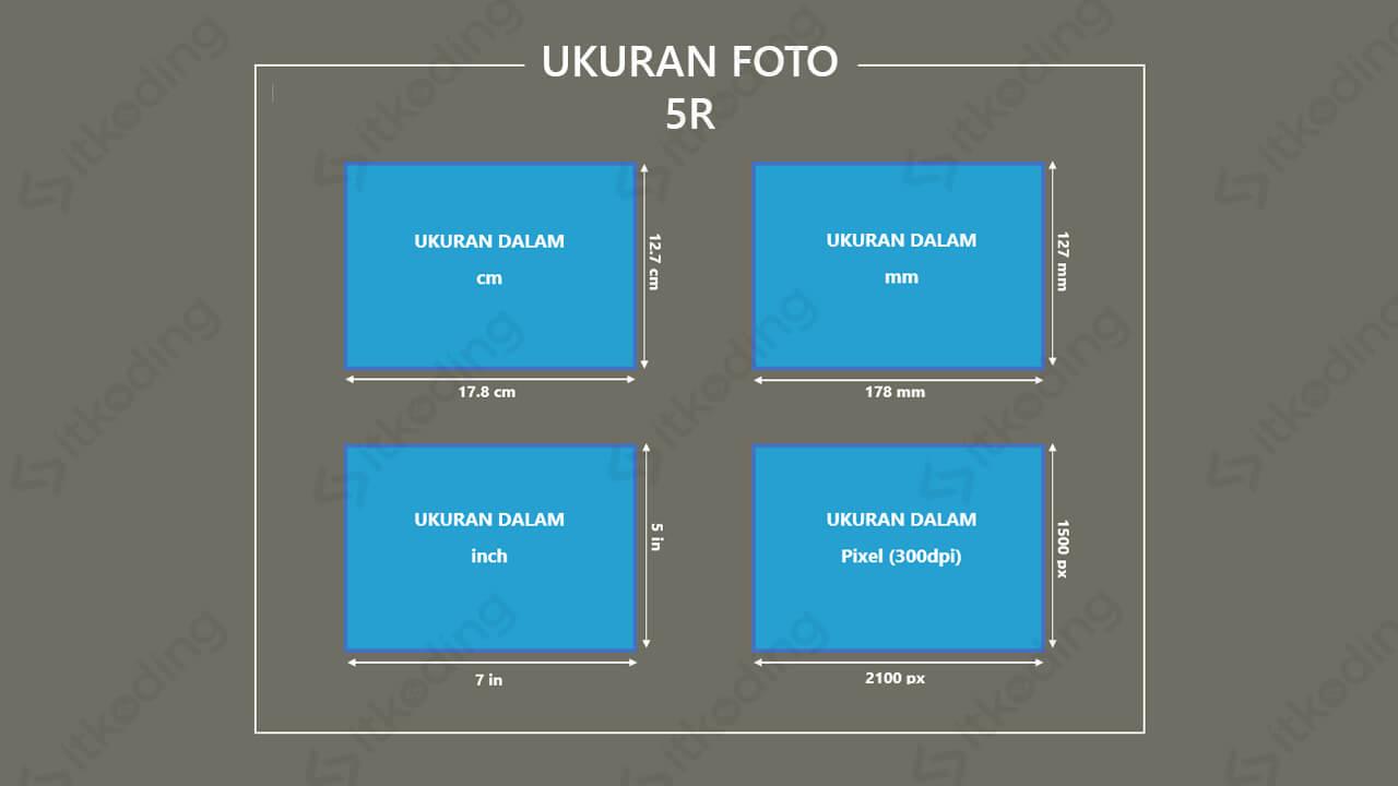 Foto ukuran 5r dalam cm, mm, inci dan pixel