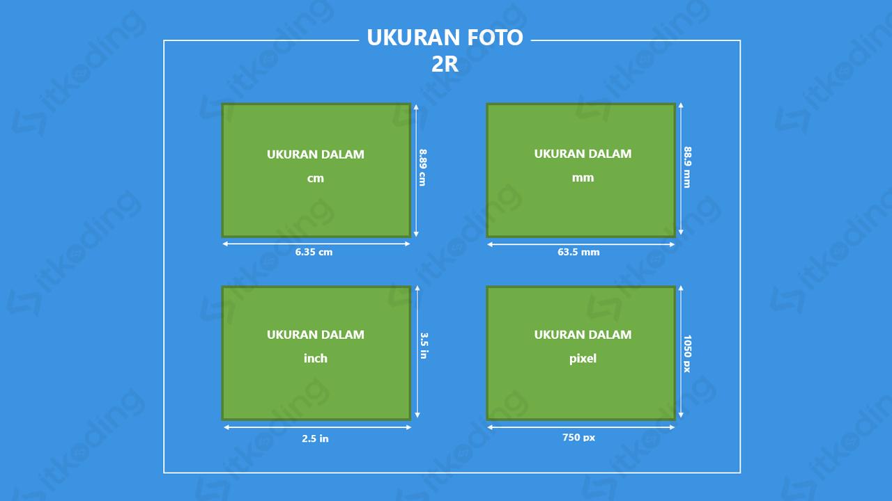 Infografik ukuran foto 2r dalam berbagai satuan