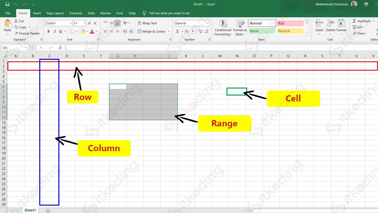 Perbedaan row, column, cell dan range