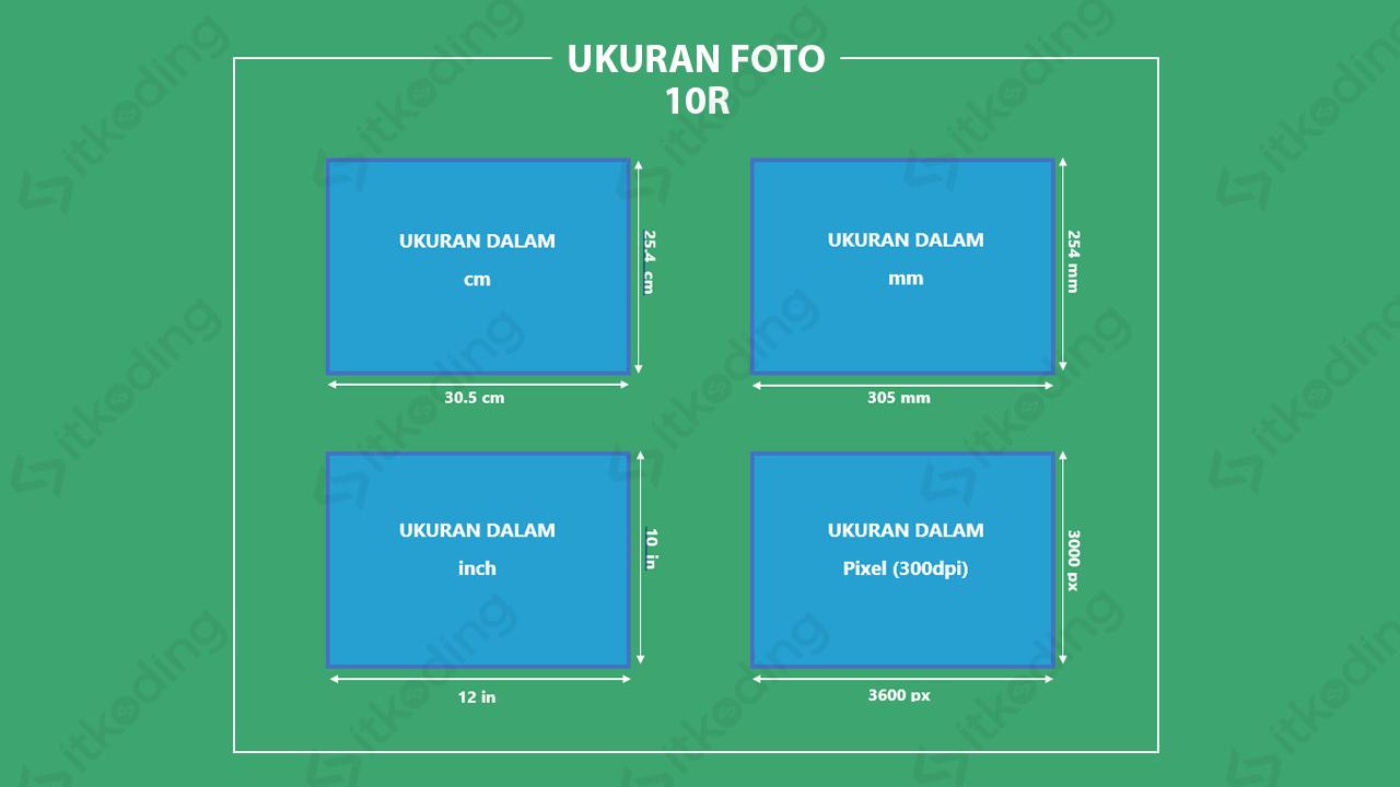 Perbedaan ukuran foto 10r dalam cm, mm, inci