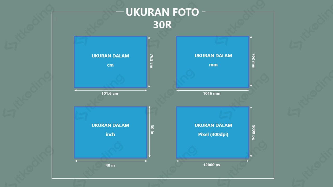 Foto 30r dalam ukuran cm mm inci pixel