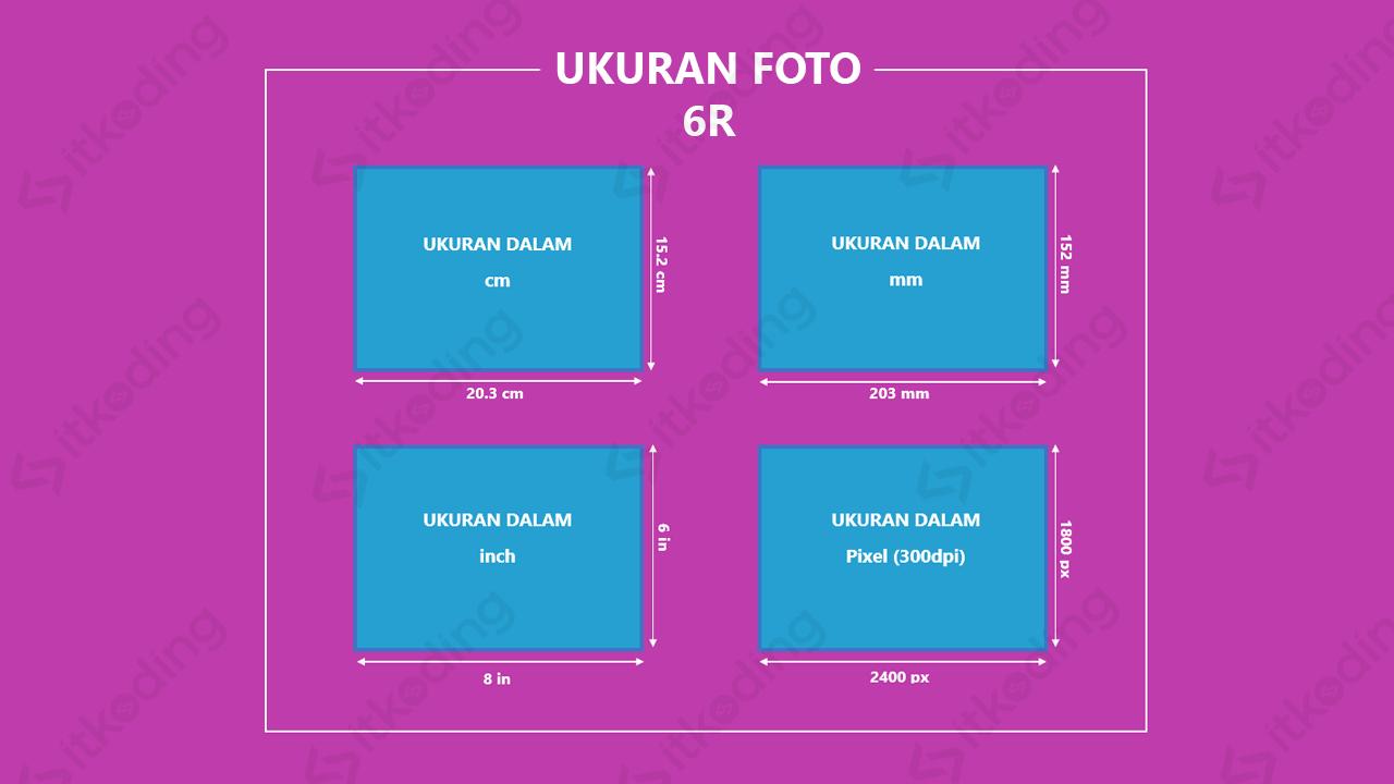 Foto 6r dalam cm mm inci dan pixel