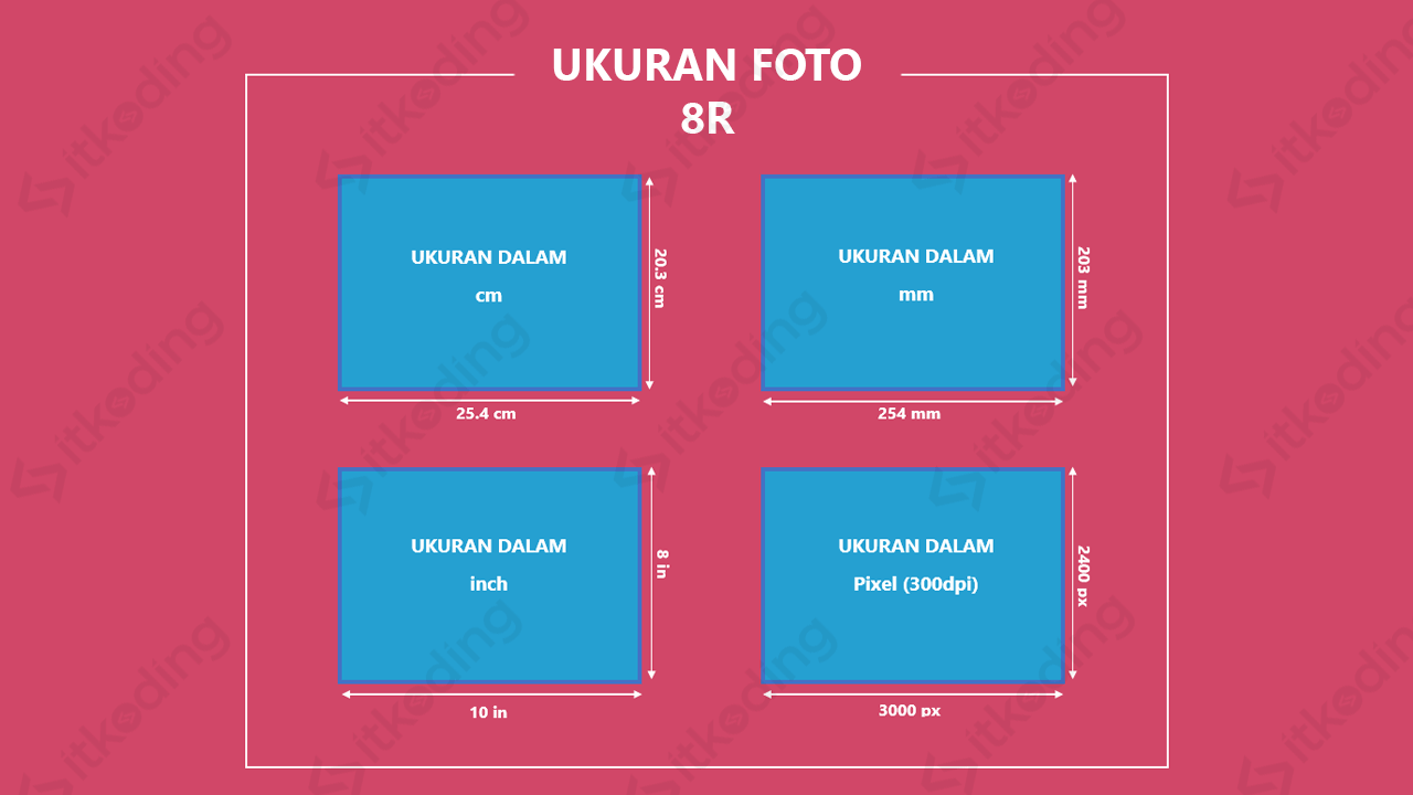 Foto 8r dalam cm mm inci dan pixel