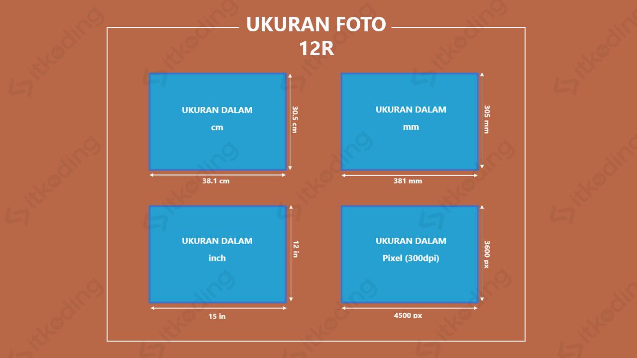 Ukuran foto 12r dalam satuan cm mm inci dan pixel