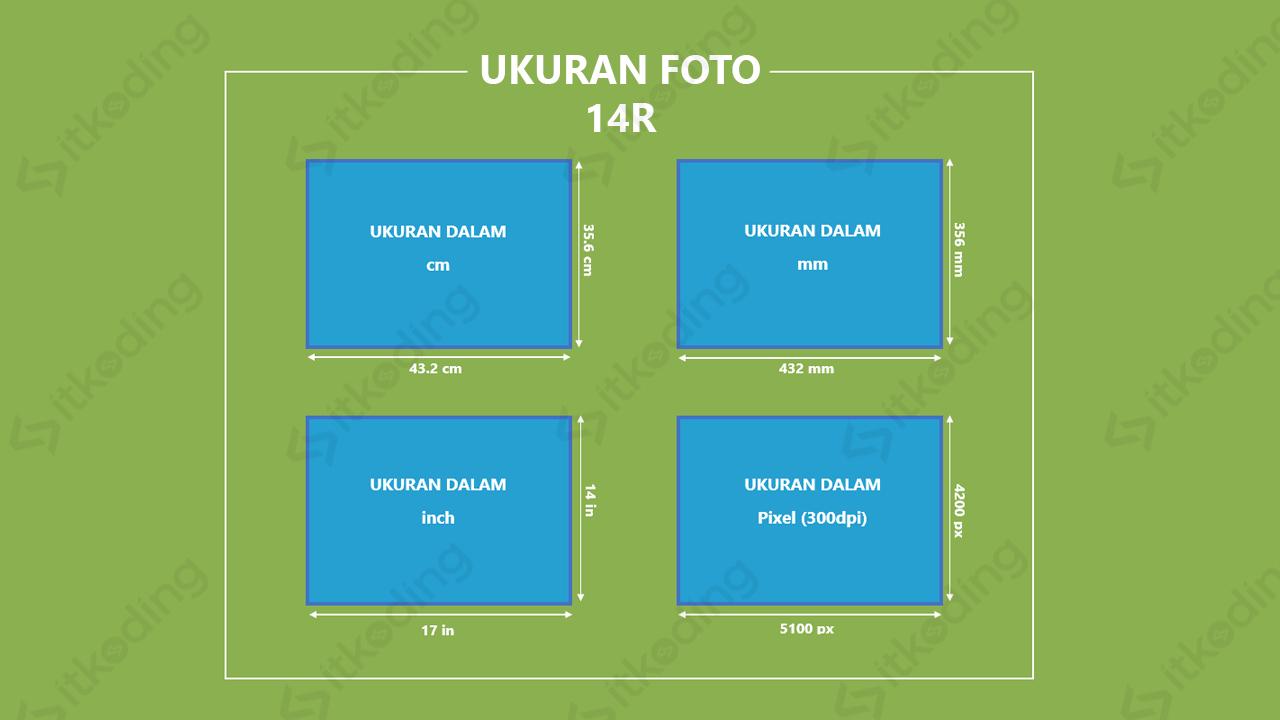 Ukuran foto 14r dalam berbagai satuan cm inci pixel