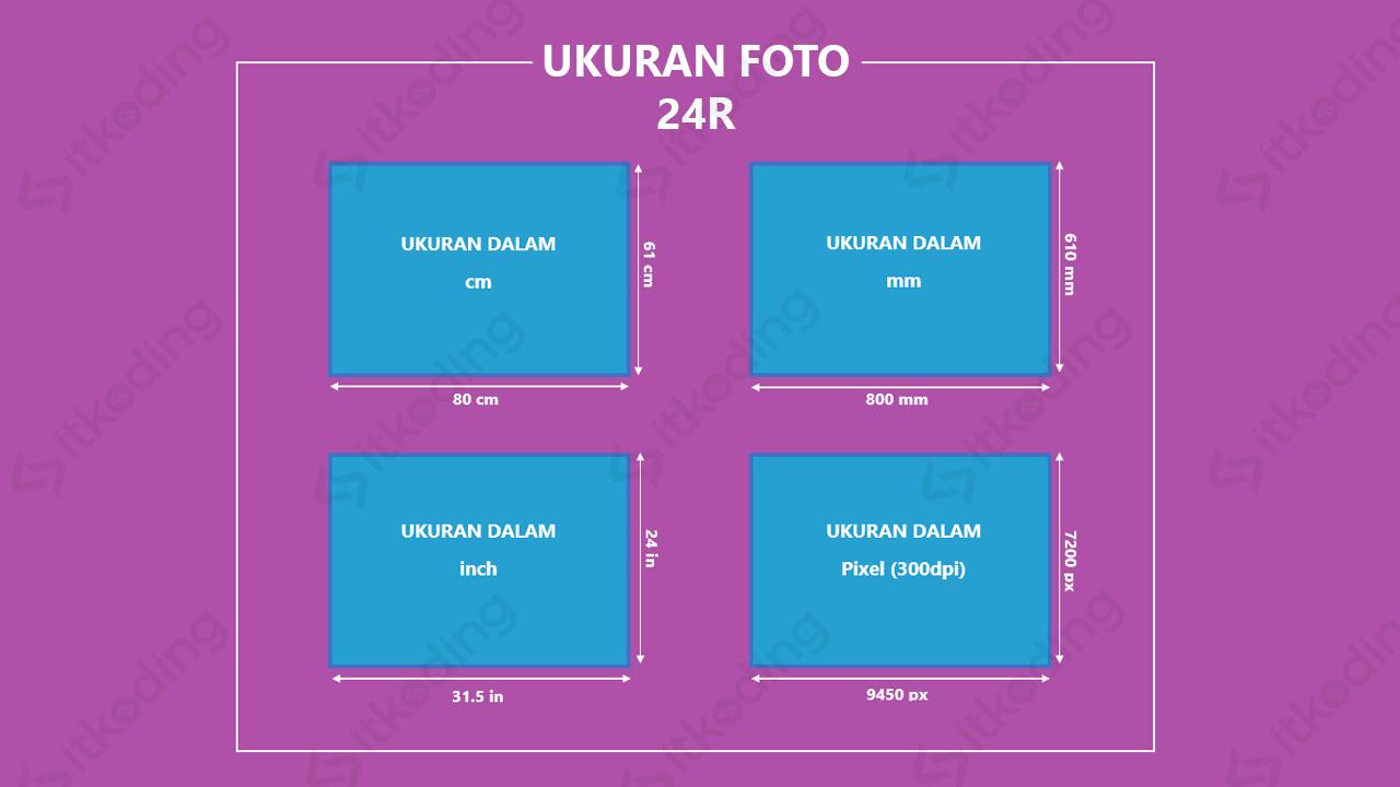 Ukuran foto 24r dalam satuan cm mm inci pixel